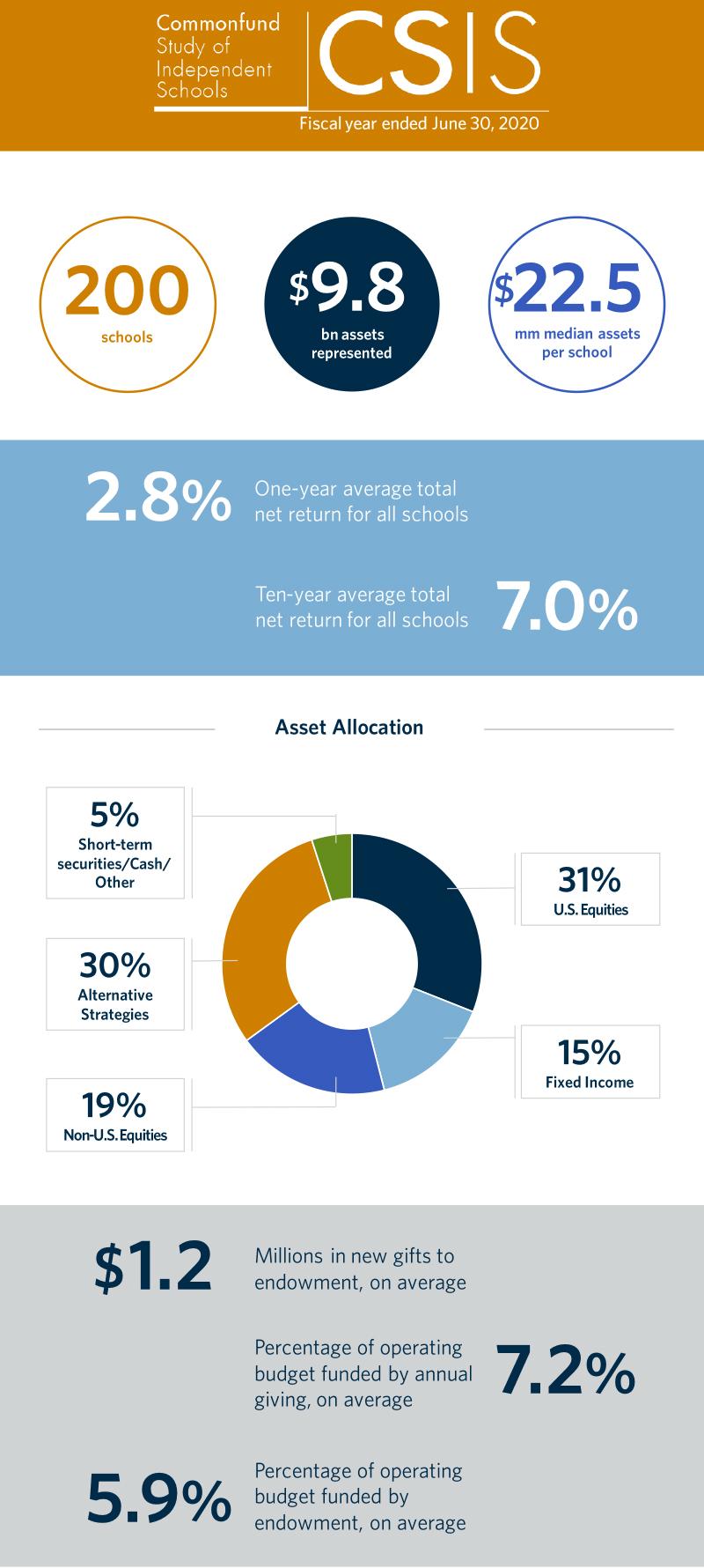 2021-02-CSIS-Key-Points-Infographic