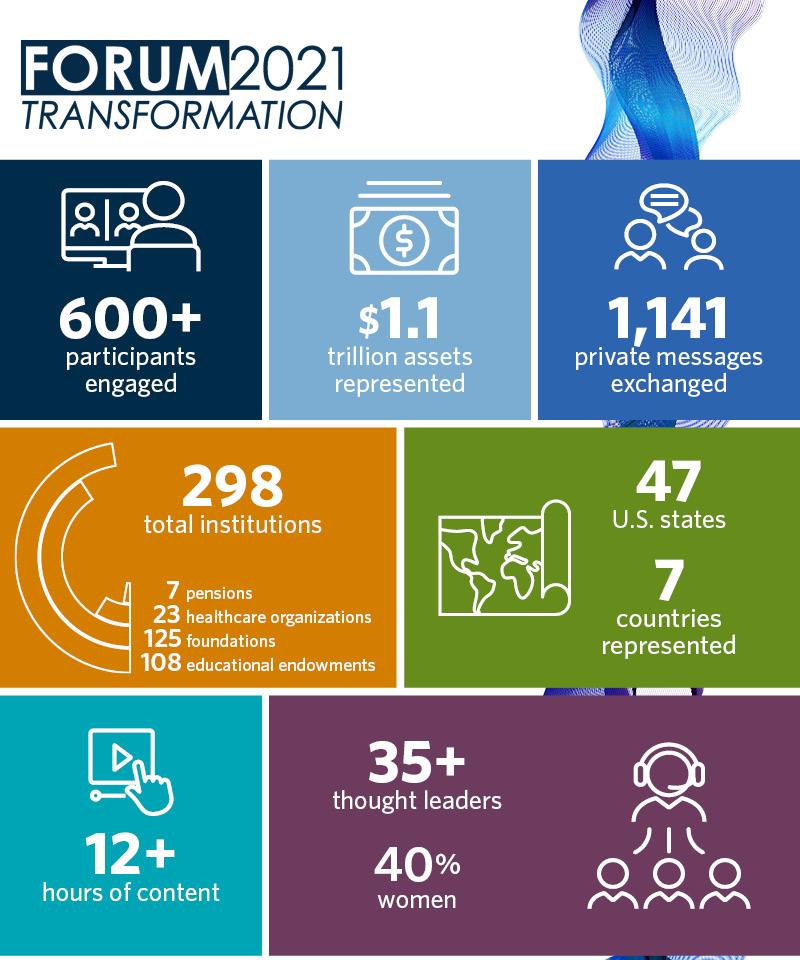 Forum2021-infographic