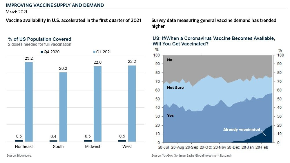 CH1-Improving-Vaccine-Supply-and-Demand
