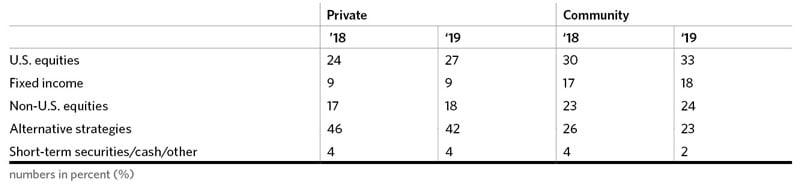 PR-chart1