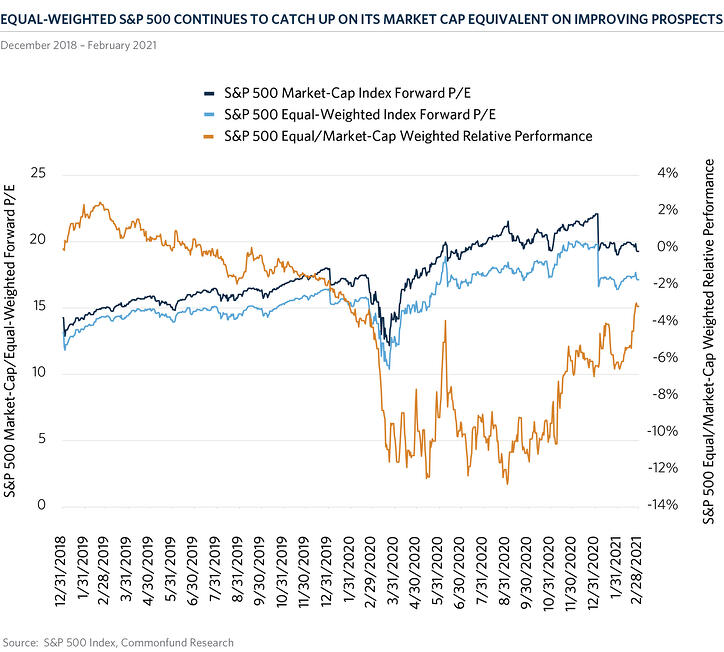 img-chart-of-the-month-2021-03