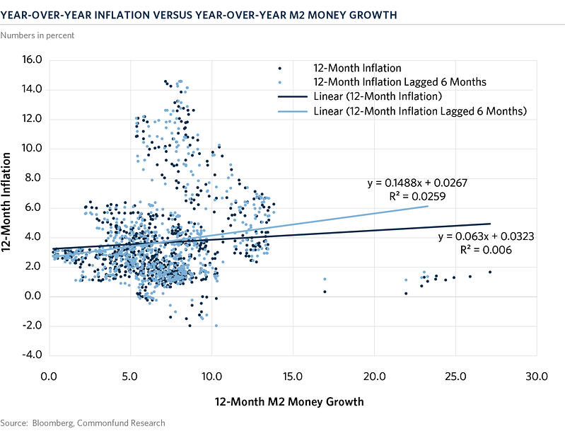 img-com-chart-of-the-month-2021-04-M2