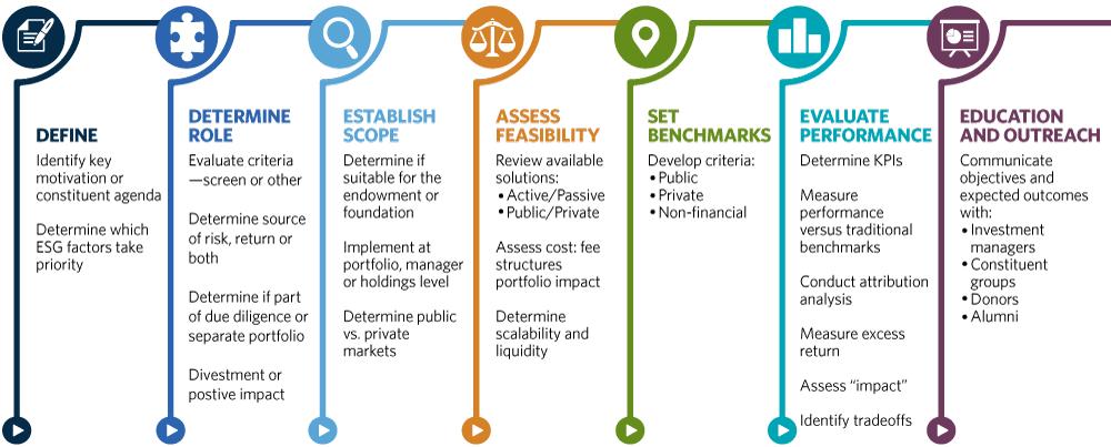 img-roadmap-for-esg-portfolio